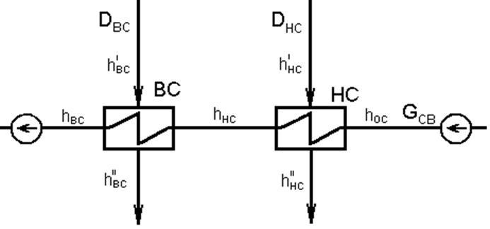 Рисунок 1.2 - Схема движения