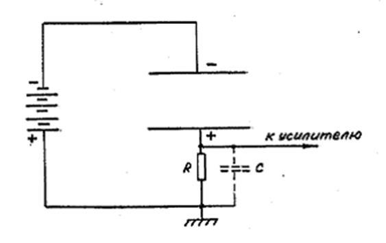 http://duginov-mirea.narod.ru/detectors/ioniz-chamb.files/image001.gif
