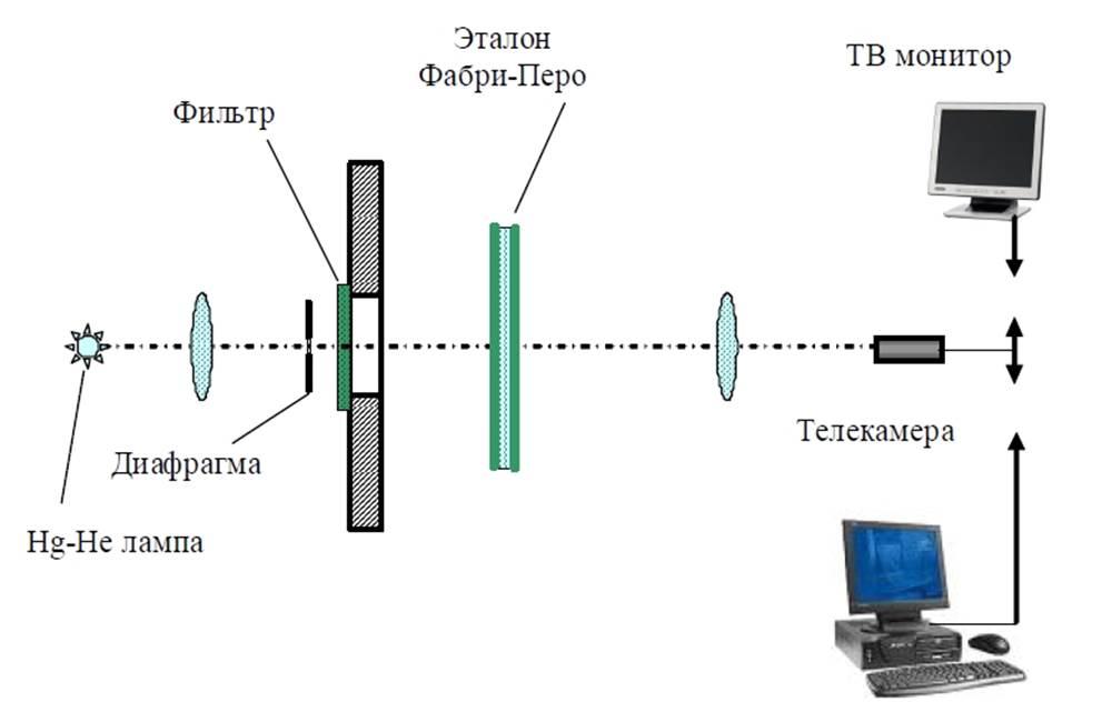 система лабы 1.1.jpg