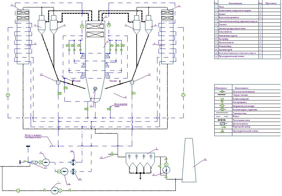 Схема газовоздушных трактов