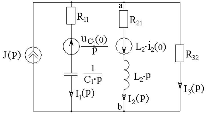 операторная схема цепи