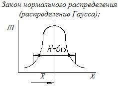 http://www.konctryktor.ru/_tehmash/formul/130.jpg