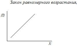 http://www.konctryktor.ru/_tehmash/formul/131.jpg