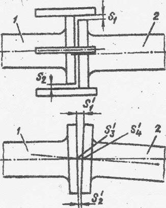 Схема проверки центровки