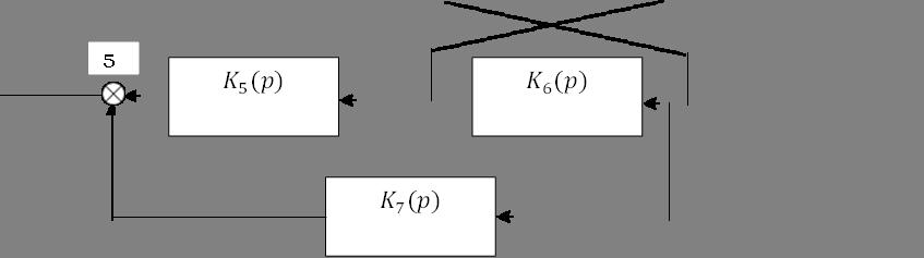 K_5 (p),K_6 (p),K_7 (p),5