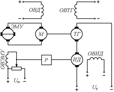 Схема АСР