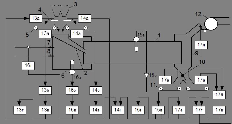 Структурная схема многосвязной