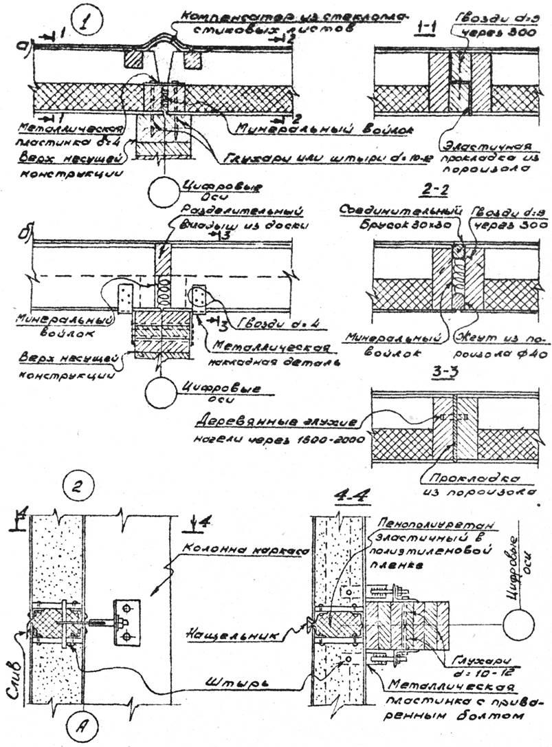 Информа гидроизоляция
