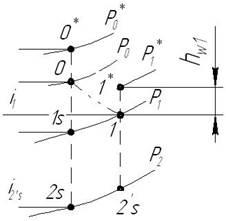 Условный процесс расширения №1.jpg