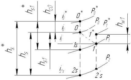 Условный процесс расширения №2.jpg