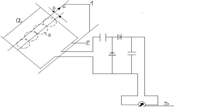 Схема измерения распределения