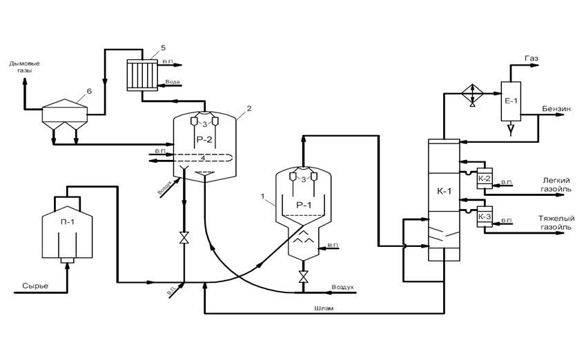 Схема установки каталитического крекинга фото 232