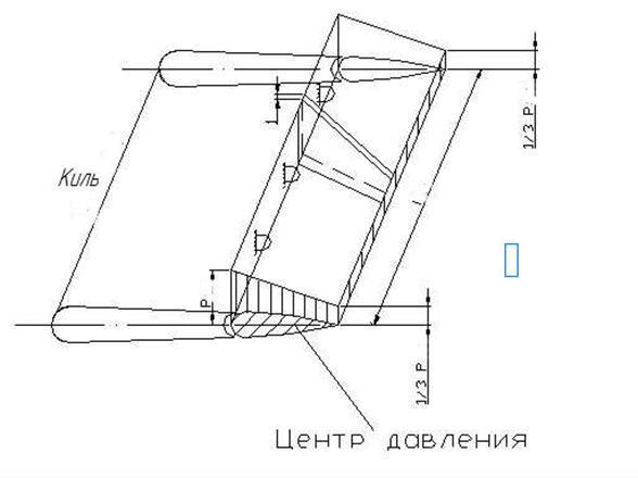 Су-35, страница 6