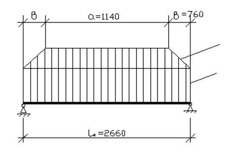 Расчет железобетонной плиты перекрытия опертой по контуру