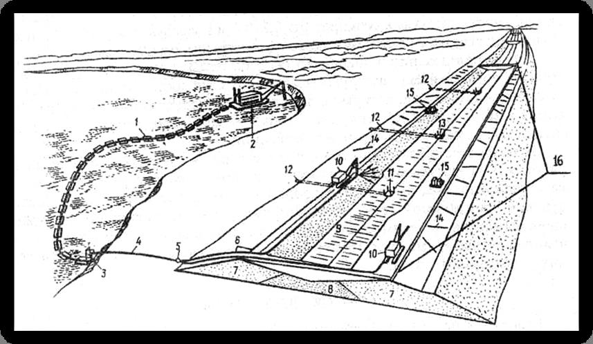 Рисунок 4.19 - Схема