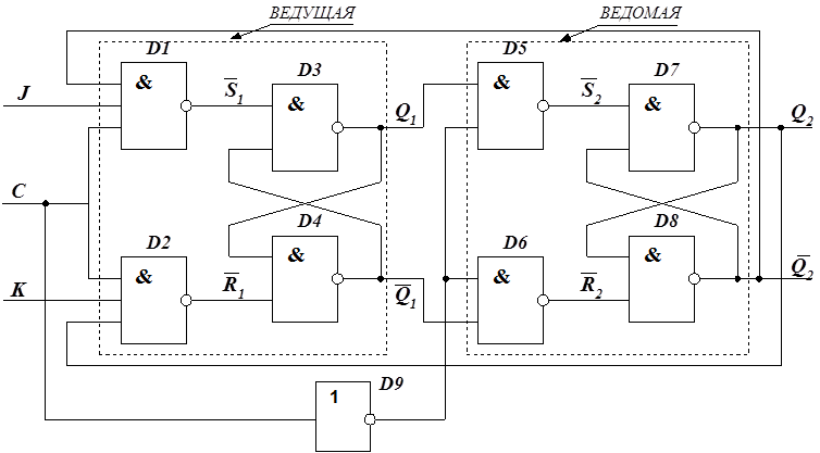 Схема JK-триггера