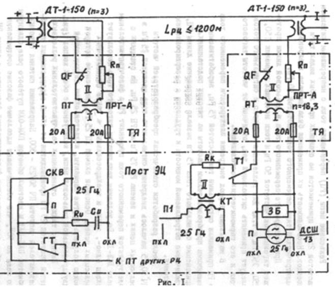 Основной схемой рельсовой цепи