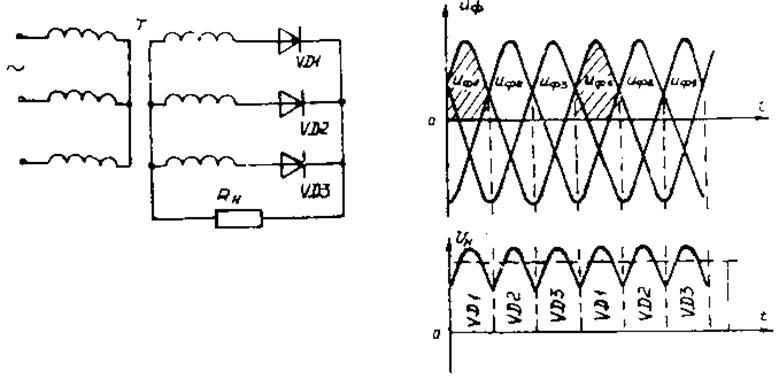 5. трёхфазная мостовая схема