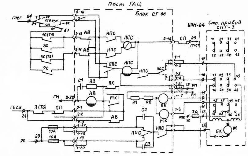 Схема блока СГ-66 с