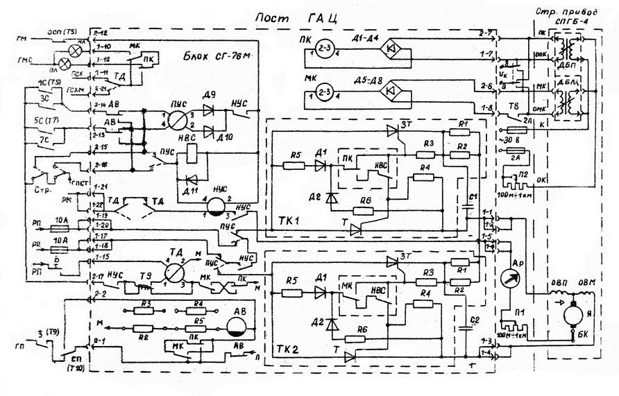 Схема блока СГ-76М с