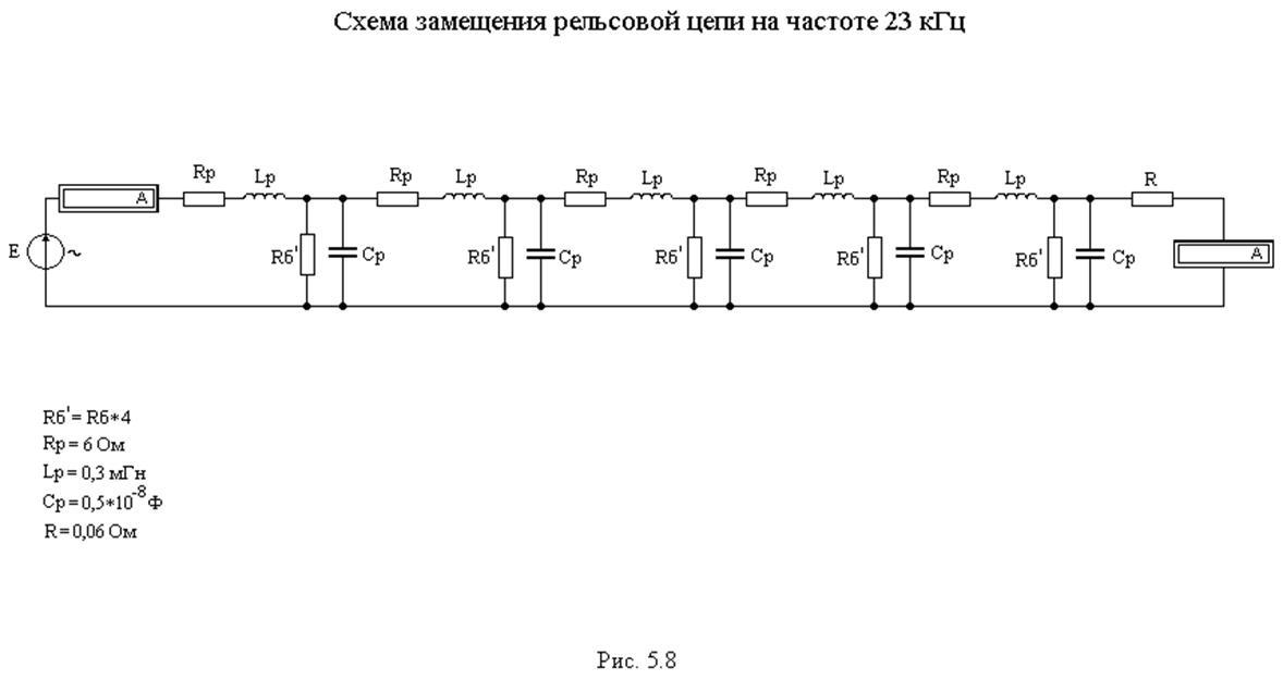 Магнитные цепи схема замещения