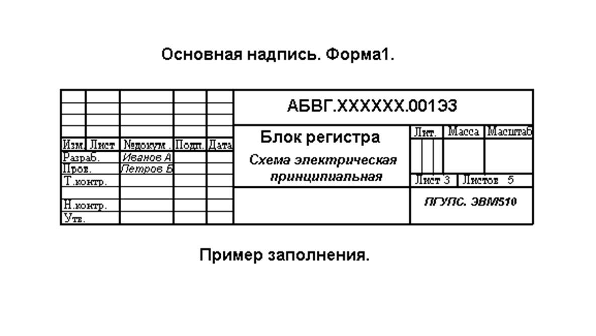 образец титульного листа для курсовой работы миит