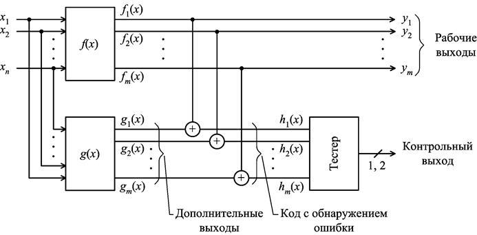 521са5 схема включения