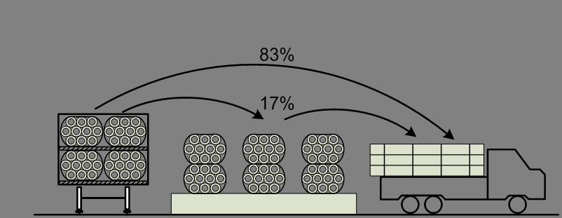 Технологическая схема КМАПРР с