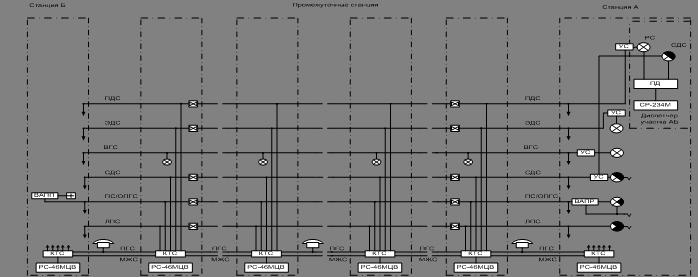 На рисунке 6- схема