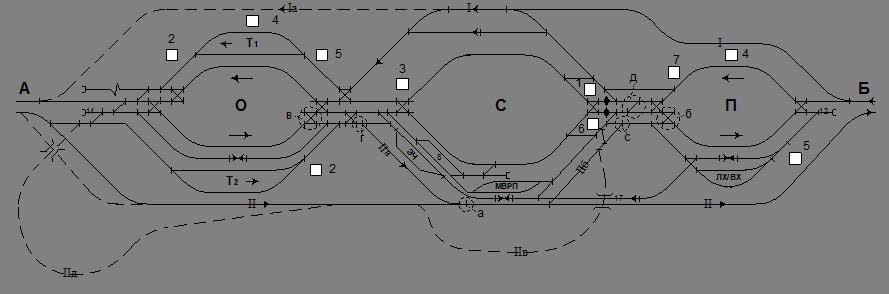 Схема I Односторонней