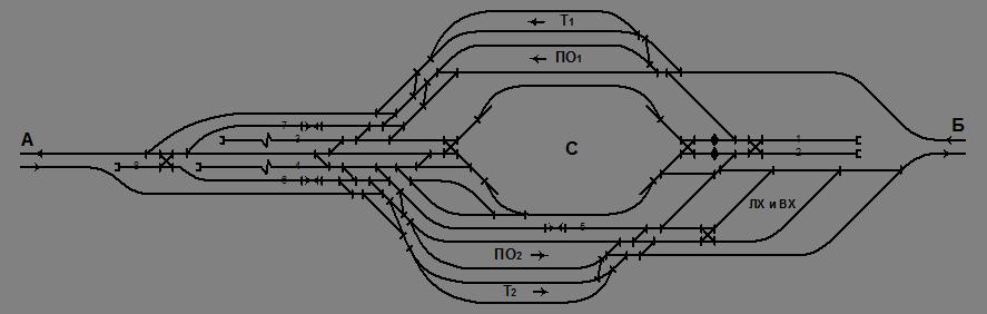 Схема 3 Комбинированной