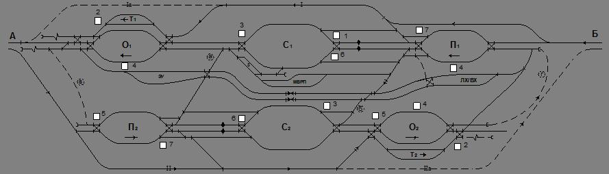 Схема 4 Двухсторонней