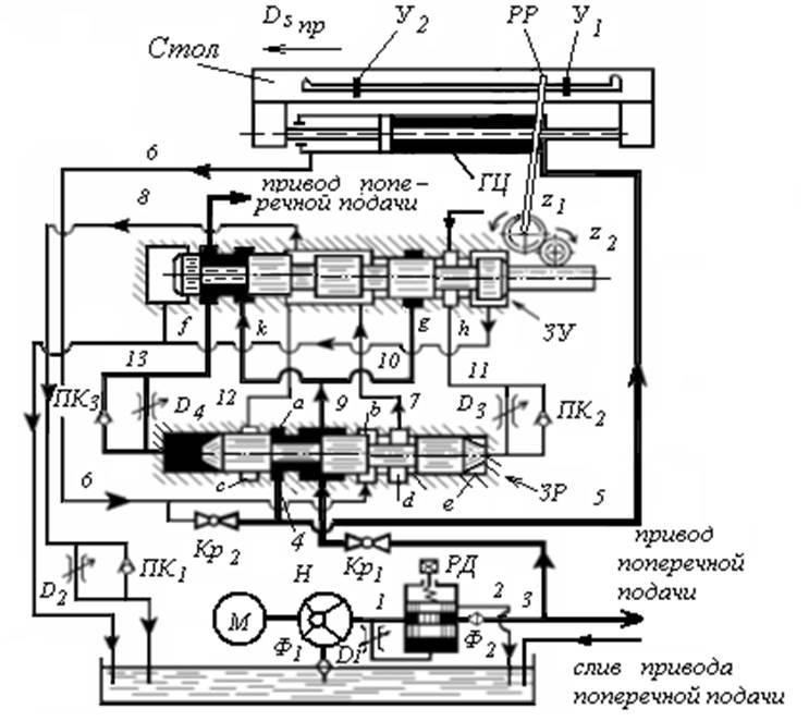 Фрагмент схемы гидропривода