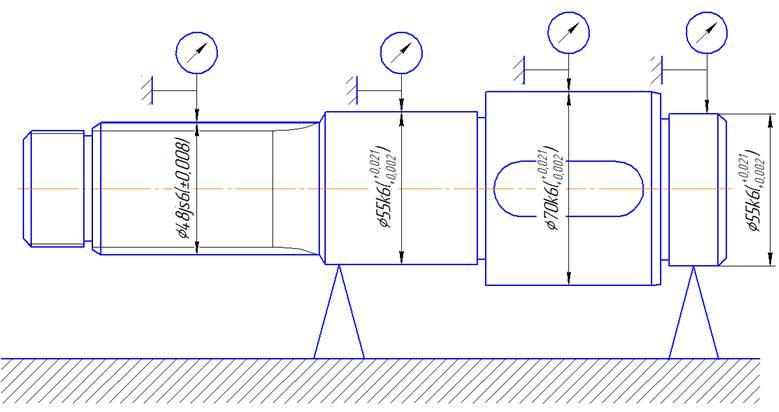 Схема измерения радиального
