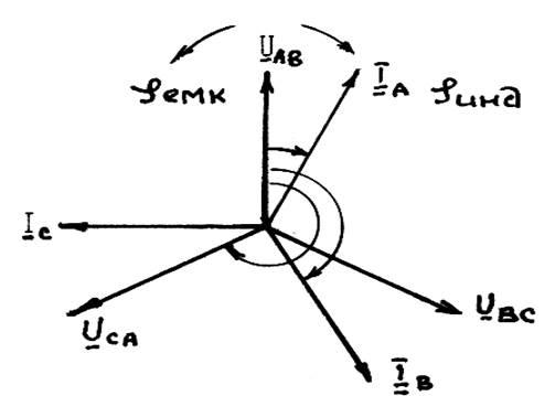 диаграмм прибором ВАФ-85: