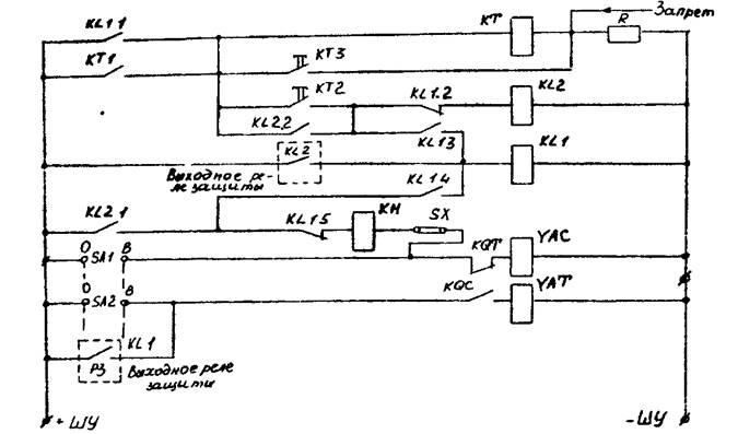 Рис. 1 Схема устройства АПВ