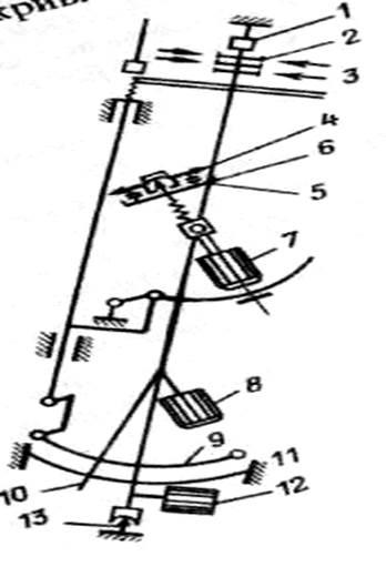 Работа радио инклинометра