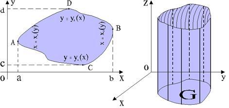 http://www.distedu.ru/mirror/_math/mschool.kubsu.ru/math1/integral/dvoynoy/image18.gif