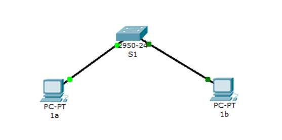 прямого кабеля. Схема сети