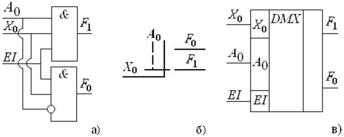 Рис. 3.1 Дешифратор DMX(1-2):