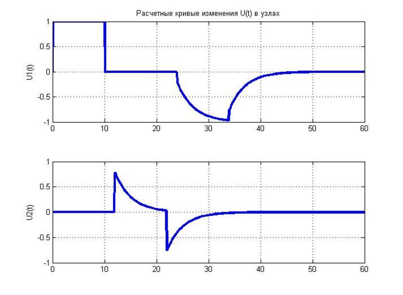 Прямоугольный импульс.jpg