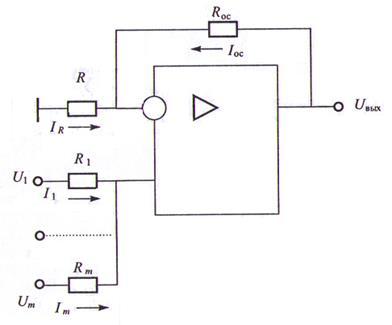 Схема суммирования при подаче