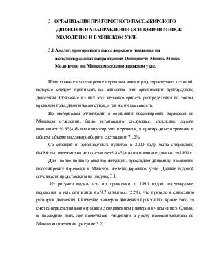 Осиповичи-Минск-Молодечно