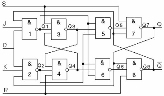 Логическая схема JK-триггера