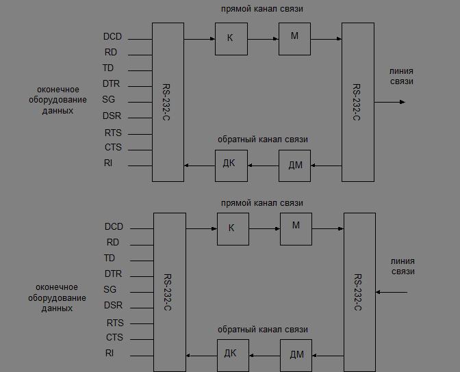 Структурная схема представляет