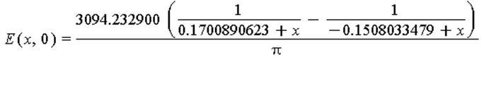 E(x, 0) = 3094.232900*(1/(.1700890623+x)-1/(-.1508033479+x))/Pi
