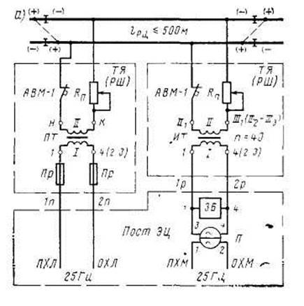 Рисунок 1- Схема РЦ