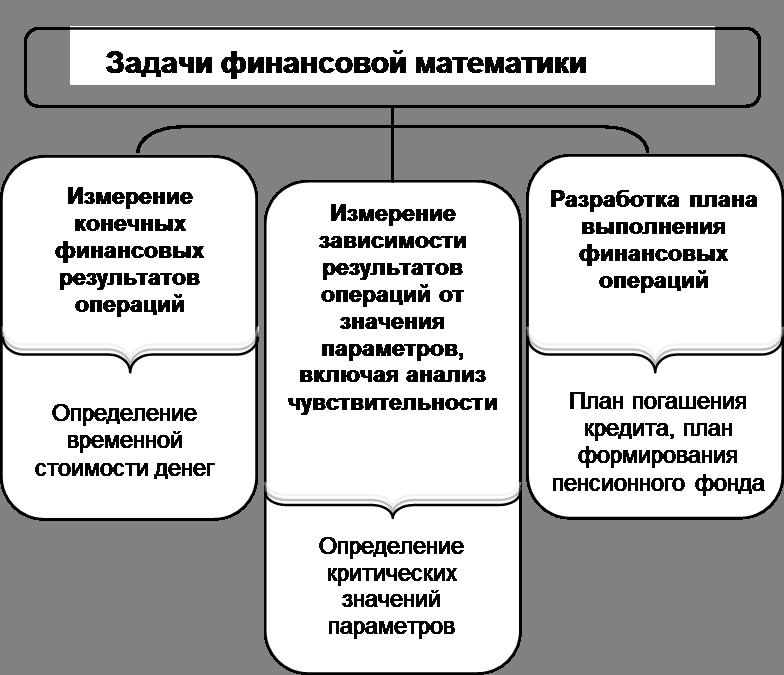 book Soviet Mechanized Firepower, 1941 1945 (Military Vehicles Fotofax)