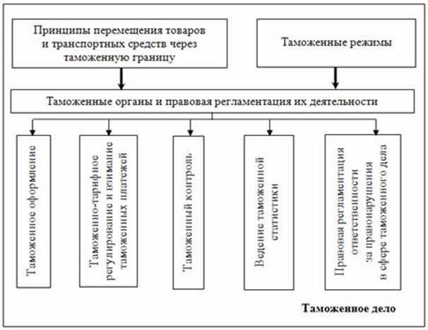 http://www.initkms.ru/bibl/img.php?d=tamojdelo&i=pic7_1.jpg