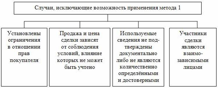 http://www.initkms.ru/bibl/img.php?d=tamojdelo&i=pic16_1.jpg